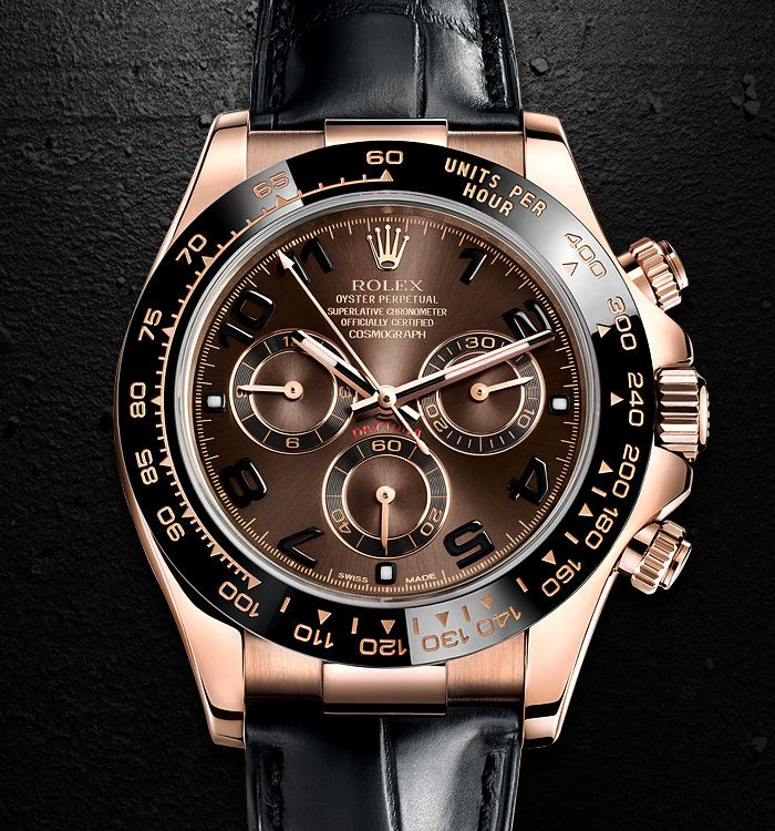 Rolex Watches An Overview Of Top 10 Rolex Models Ethos